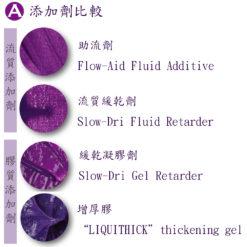 添加劑Additive比較 Liquitex