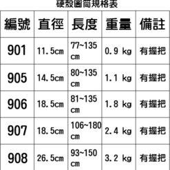 硬殼圖筒規格表