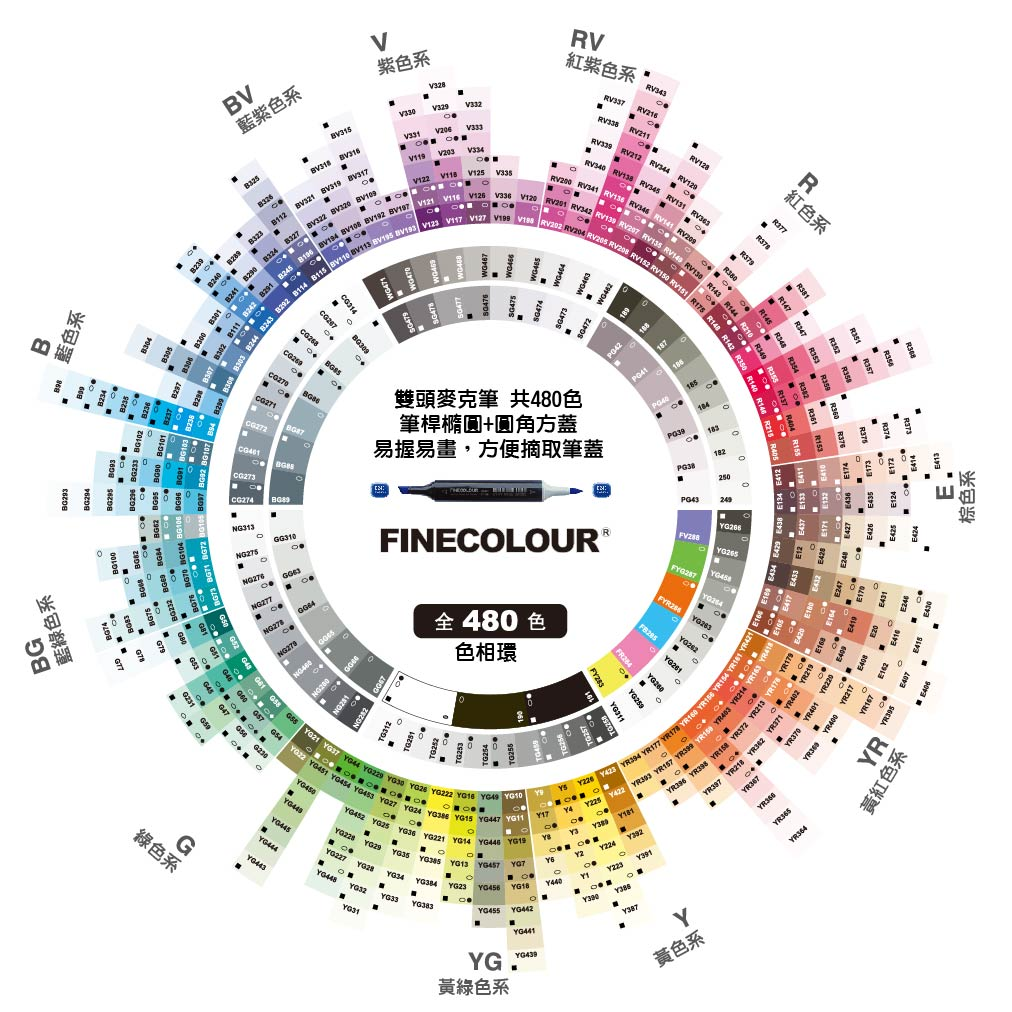 Finecolor好色彩 480色色環_工作區域 1
